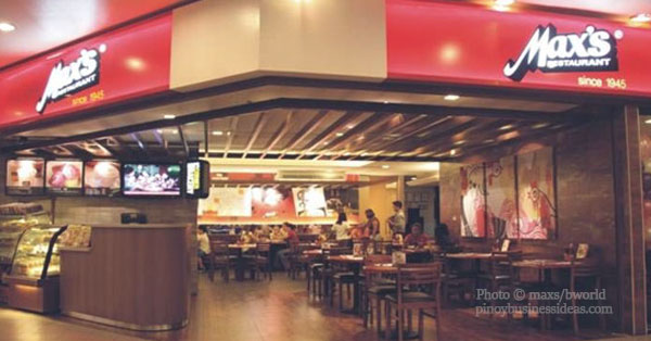 How-to-Apply-for-Max's-Restaurant-Franchise